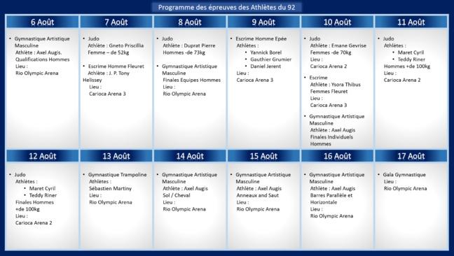 Programme des épreuves de nos Athlètes à RIO