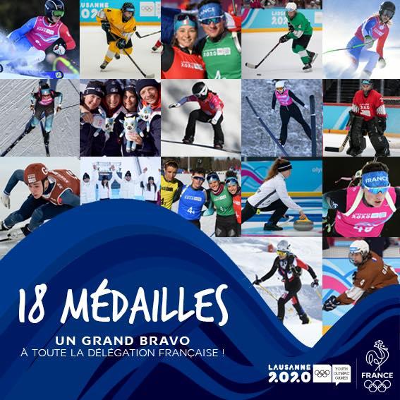 Retour sur les 3e Jeux Olympiques de la Jeunesse d'hiver de Lausanne 2020